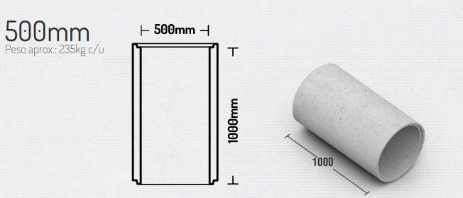 500mm – Tubos