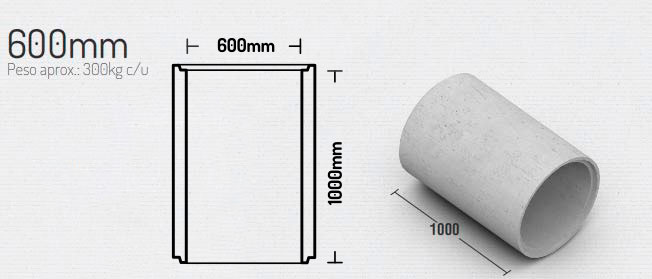 600mm – Tubos
