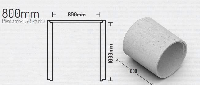 800mm – Tubos