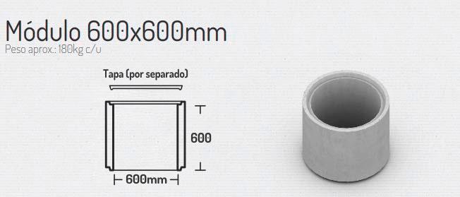 Módulo 600x600mm – Cámaras Domiciliarias