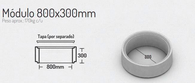 Módulo 800x300mm – Cámaras Domiciliarias