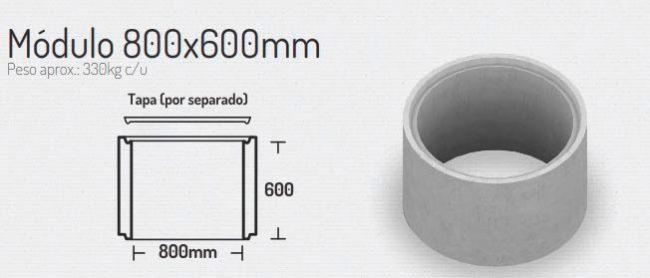 Modulo 800x600mm