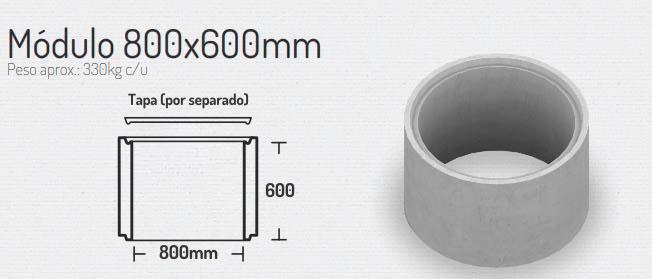 Módulo 800x600mm – Cámaras Domiciliarias