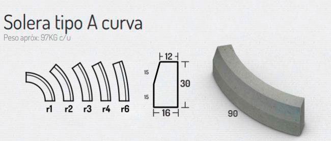 Solera Tipo A Curva