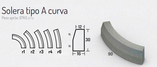Solera Tipo A Curva – Soleras y Solerillas
