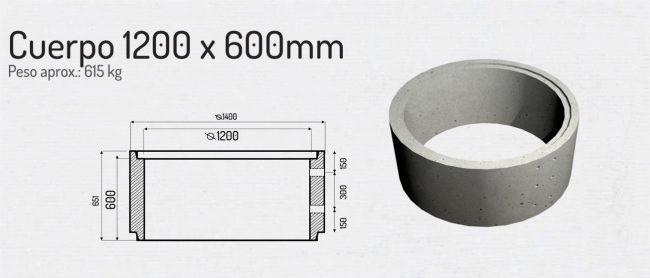 Cuerpo 1200x600mm