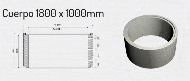 Cuerpo 1800x1000mm