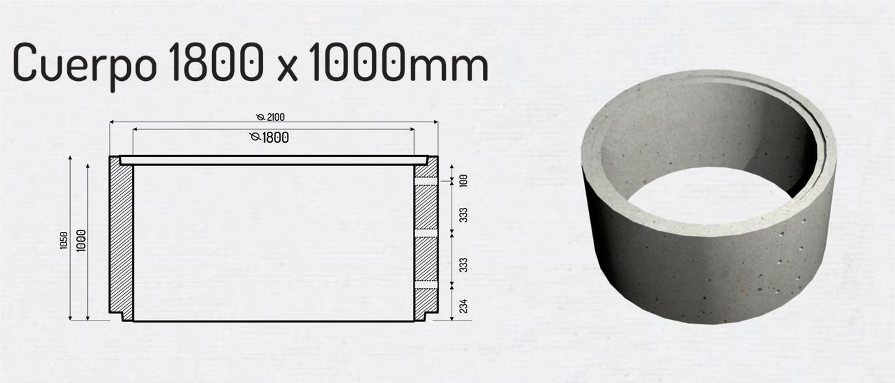 Cuerpo 1800x1000mm – Cámaras para Colectores